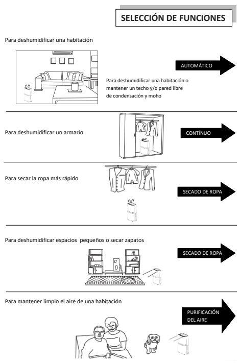 funciones deshumidificador